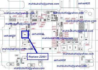 Nokia X3-02 keypad solution