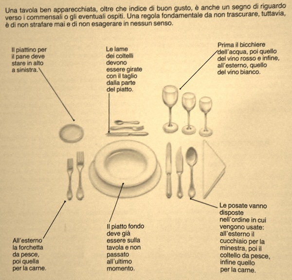 Posizione dei bicchieri a tavola 28 images gt bon ton - Posizione posate a tavola ...