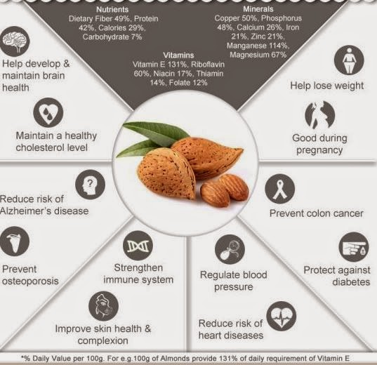 Magnesium World S Healthiest Foods