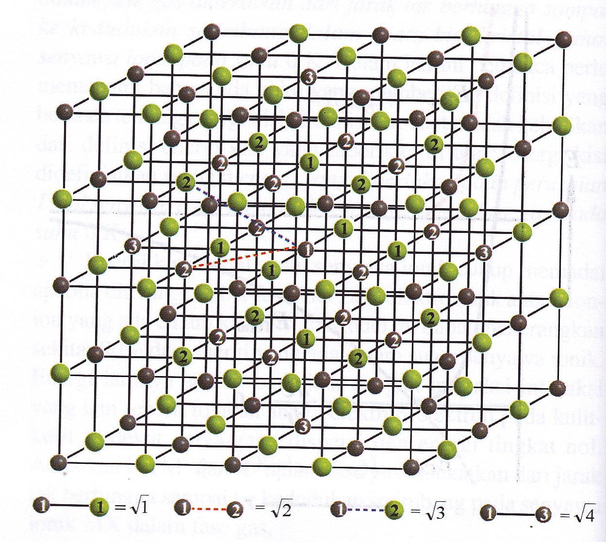how to draw a sodium chloride crystal lattice