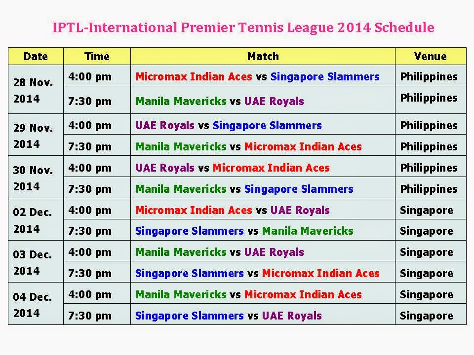 IPTL-International Premier Tennis League 2014 Schedule