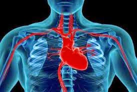 wirid doa penyembuhan sakit jantung