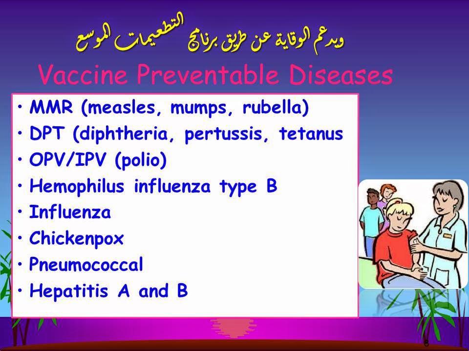 أهمية الطب الوقائى-Preventive Medicine Slide8.JPG