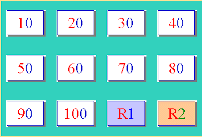 La numeración del 1 al 100,numeración,números