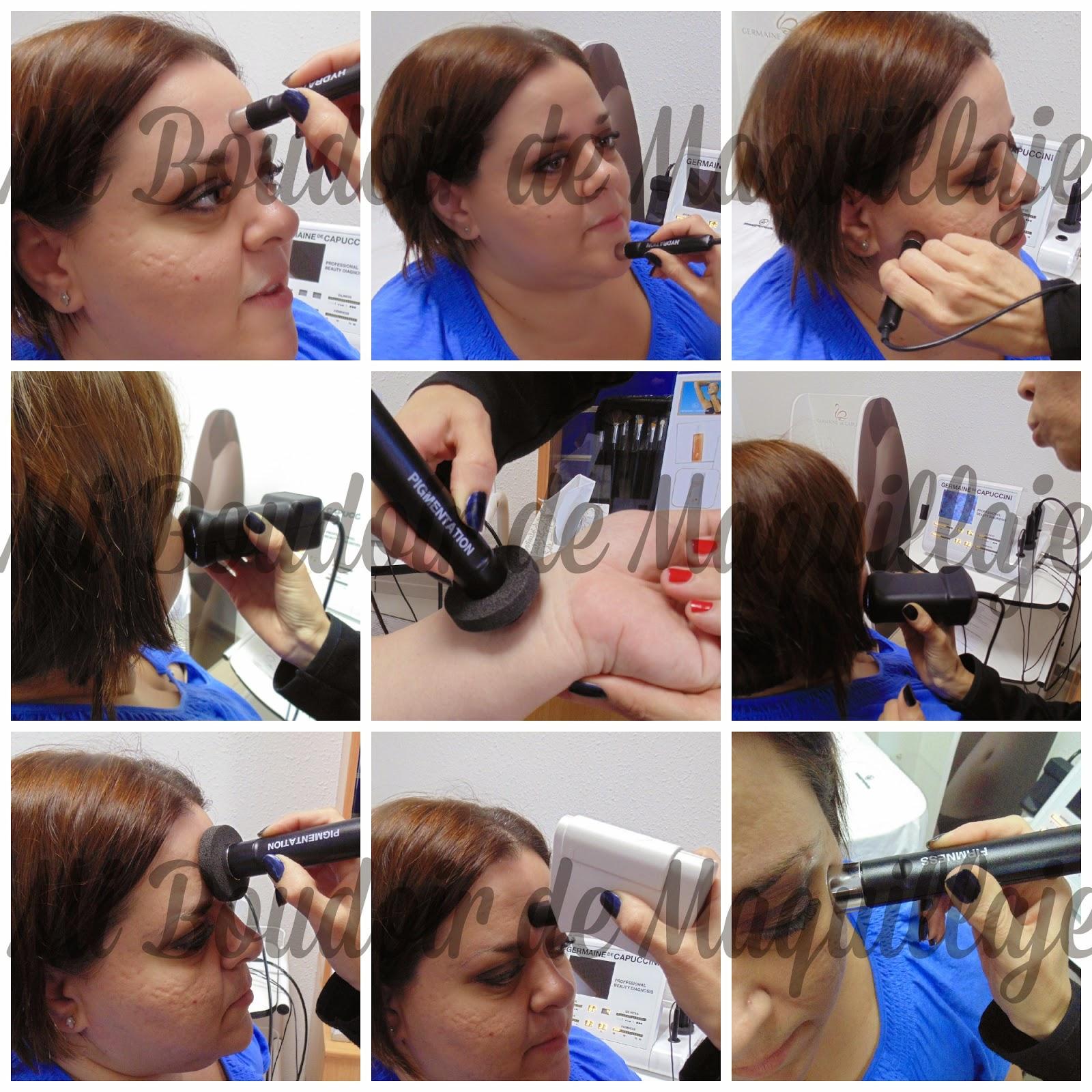 Analisis Facial  GERMAINE DE CAPUCCINI