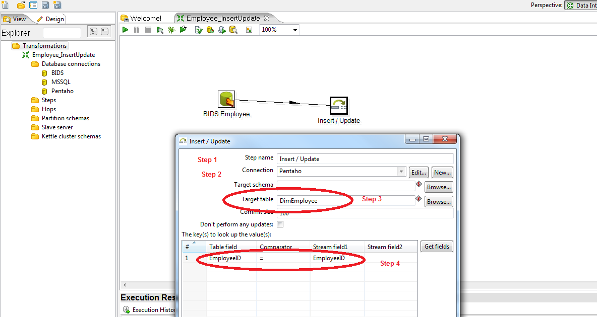 Mahadevan Bi Consultant Incremental Data Load In Pentaho