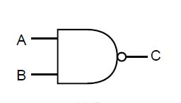 logic gates  boolean equation and equivlent ladder diagram