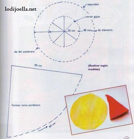 Imagenes de moldes de como hacer un cono de fomi imagui for Como puedo hacer un cono