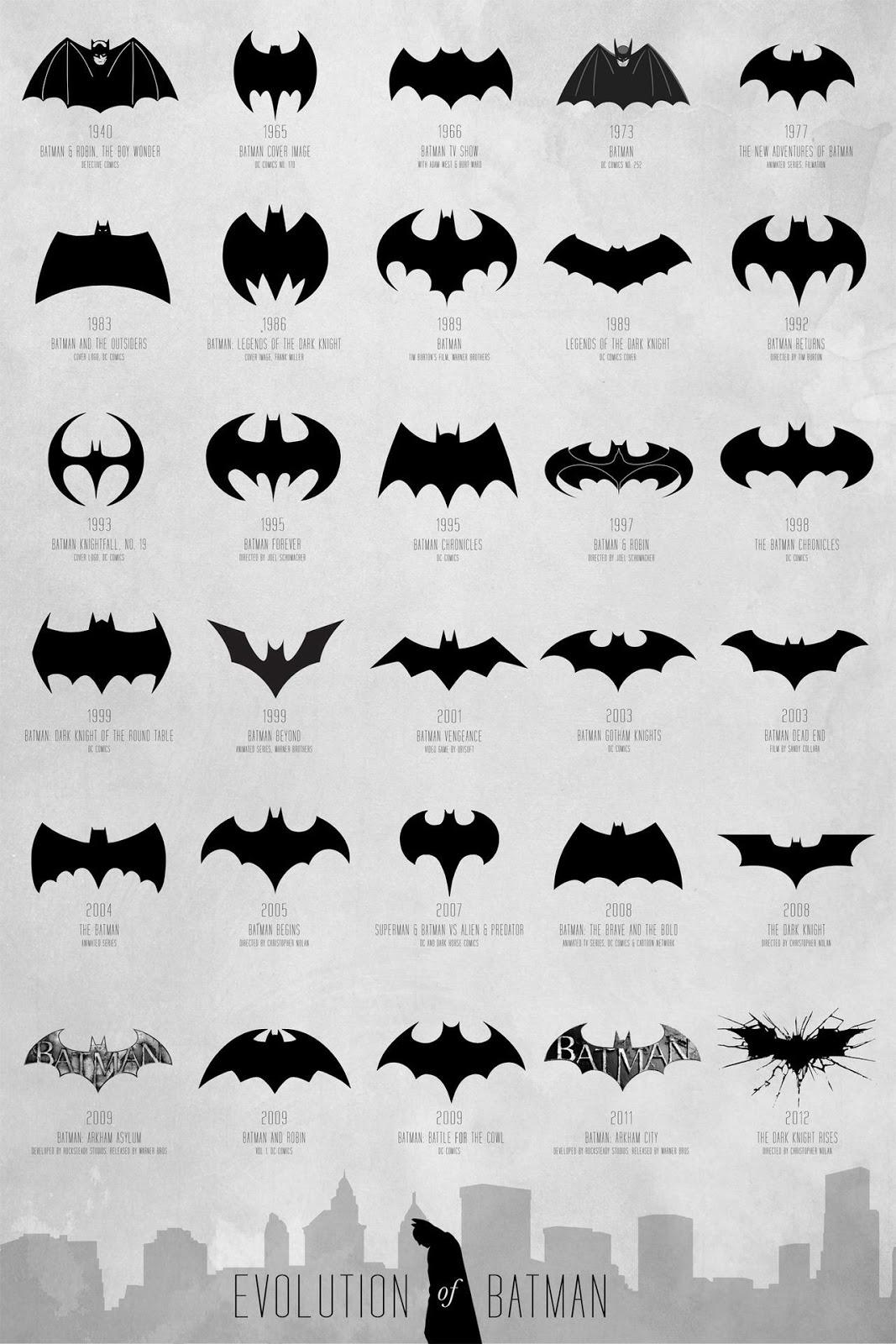 toyhaven: Batman Icon's Mutation – 70-year Evolution of ...