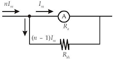 Batas ukur ammeter dapat ditingkatkan dengan memasang hambatan shunt.