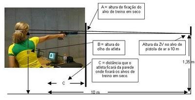Metodologia de Treinamento em Seco para as Modalidades de Precisão Posi%C3%A7%C3%A3o+do+alvo+de+treino