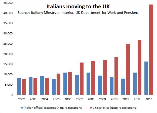 L 39 italia in numeri for Numero deputati e senatori italiani