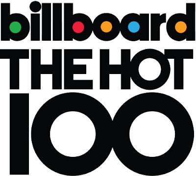 Billboard Hot 100 Singles Chart 08 December 2018 Mp3 320 Kbps