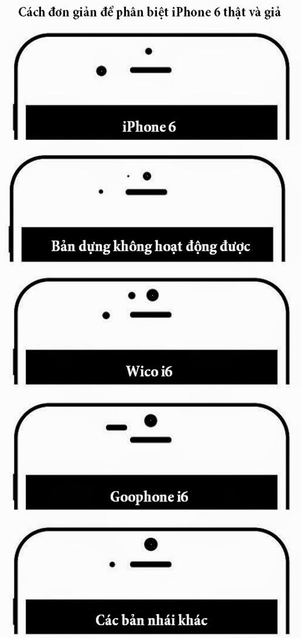 Cách phân biệt iPhone 6 chính hãng và hàng nhái.