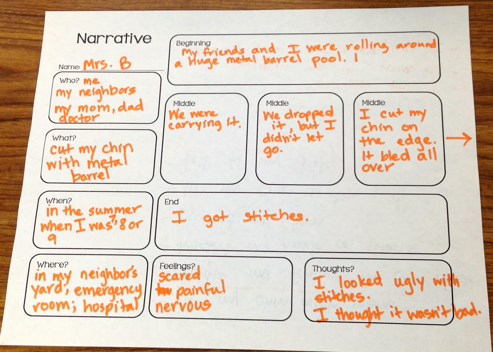pre writing a narrative essay Students learn about the characteristics of an effective personal narrative and compare those to a news article they do prewriting activities and practice writing.