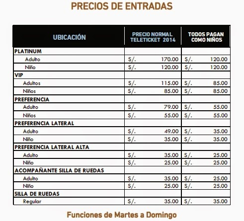 La Tarumba en Arequipa, precios de entradas