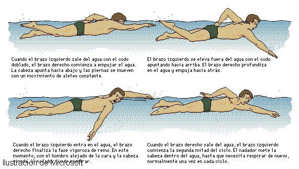 El yoga a sheynom la osteocondrosis quien se ocupa