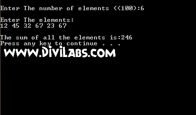 Write A C++ Program (WAP) To Find The Sum Of All The Elements In An Integer Array