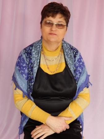 Люта Людмила Іванівна