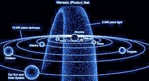 photon belt nasa warning - photo #2