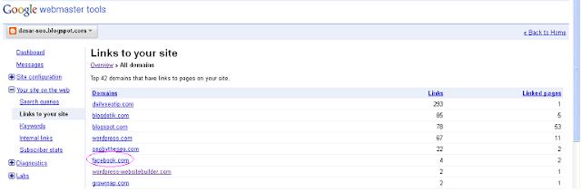 Backlink yang Berkualitas - Backlink di Google Webmaster Tools