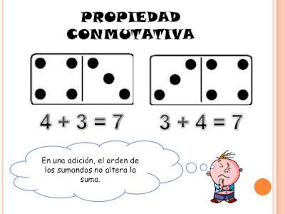 http://www.juntadeandalucia.es/averroes/carambolo/WEB%20JCLIC2/Agrega/Matematicas/Suma%20y%20resta%20de%20numeros%20naturales/contenido/mt08_oa05_es/index.html