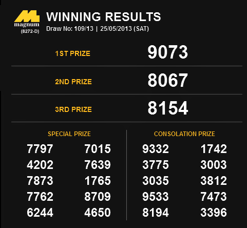 Magnum singapore toto 4d 1 3d and 6d result as of 25th may 2013