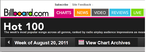 Top 10 Music chart Lagu Barat Terbaru