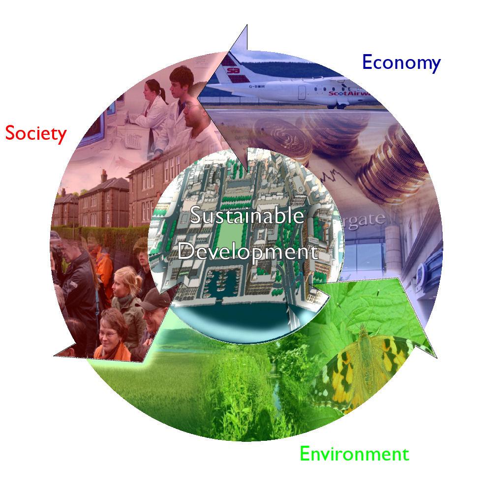 Sustainability Sustainability