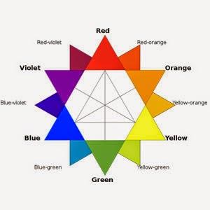 warna primer, skunder, tersier