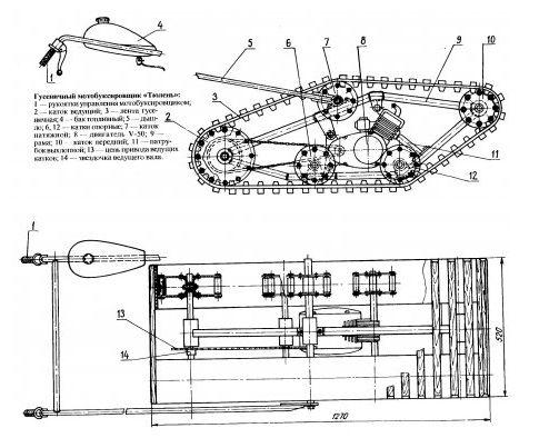 Схема сборки мотособаки 77