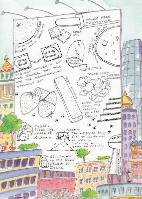artist journal page with ink drawings of food