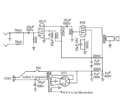 Amplificador para guitarra eléctrica Fender 5C1