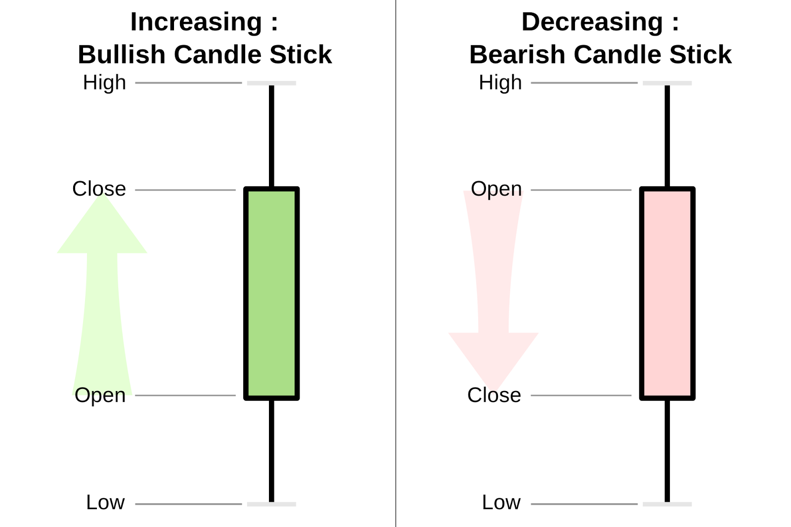 Strategy transaksi forex