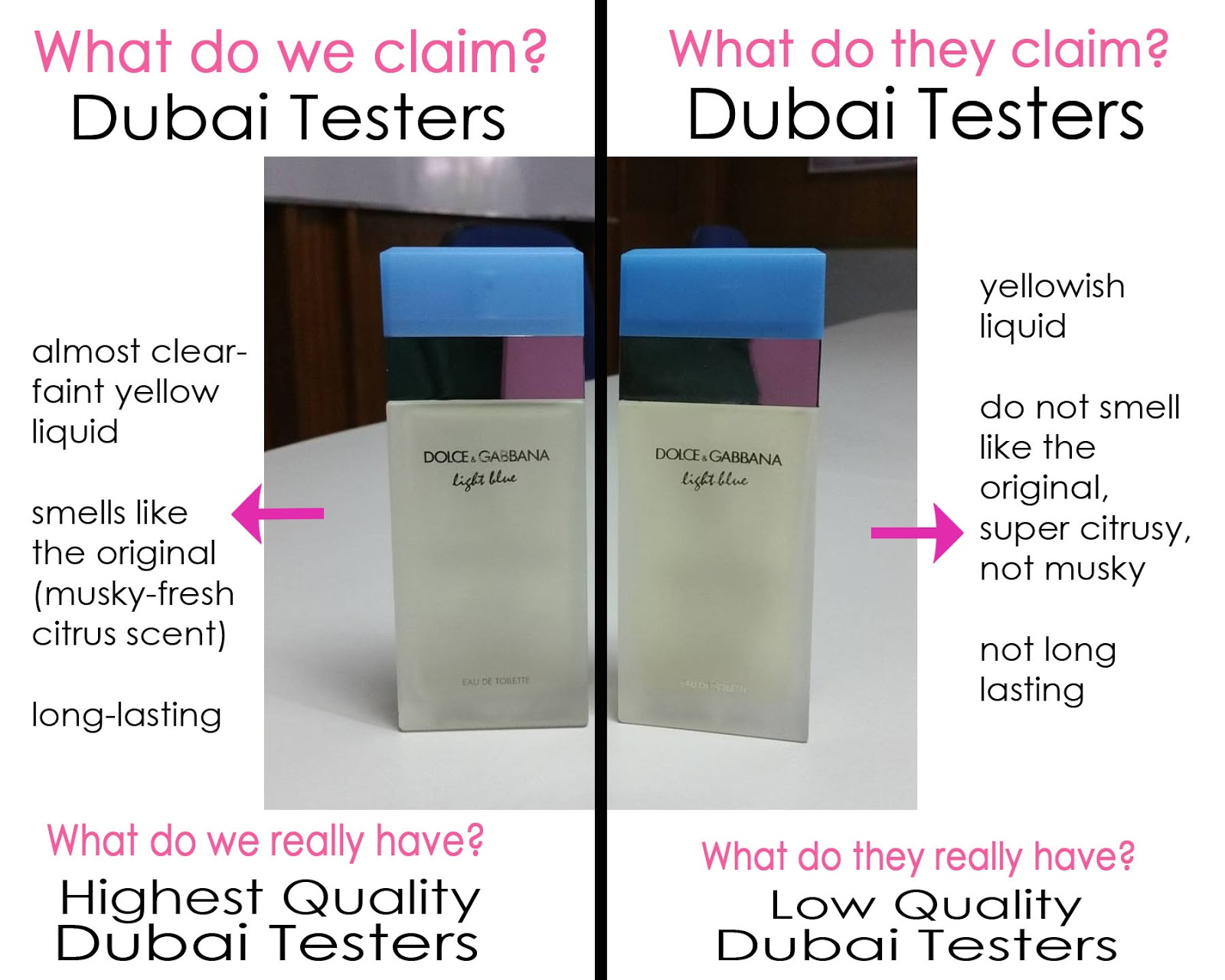 Discussion on this topic: How to Test Perfumes, how-to-test-perfumes/