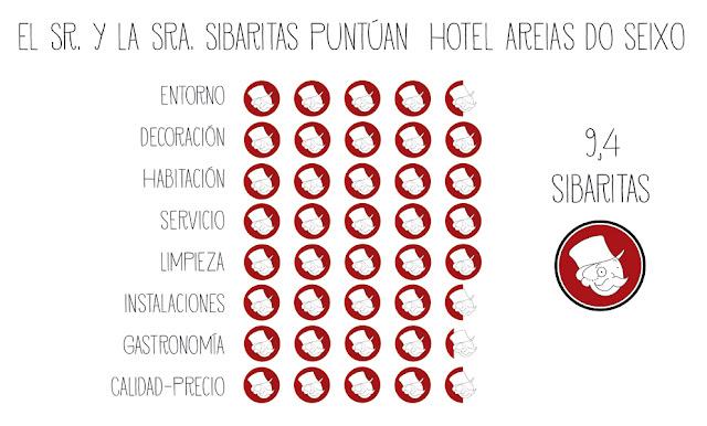 Hotel Areias do Seixo 22