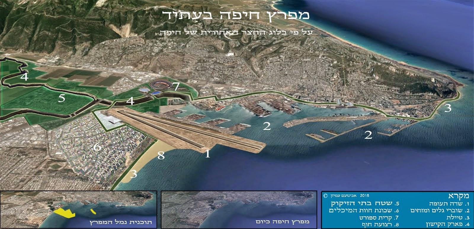 מפרץ חיפה בעתיד