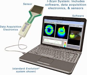Dos nuevas herramientas de software para ampliar la potencia de su Sistema de Medida de Distribución de Presiones