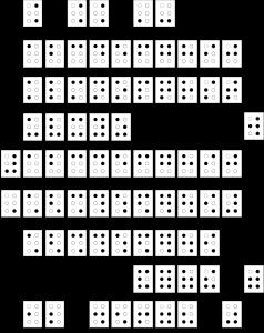 Esquema de alfabeto braille mediante puntos