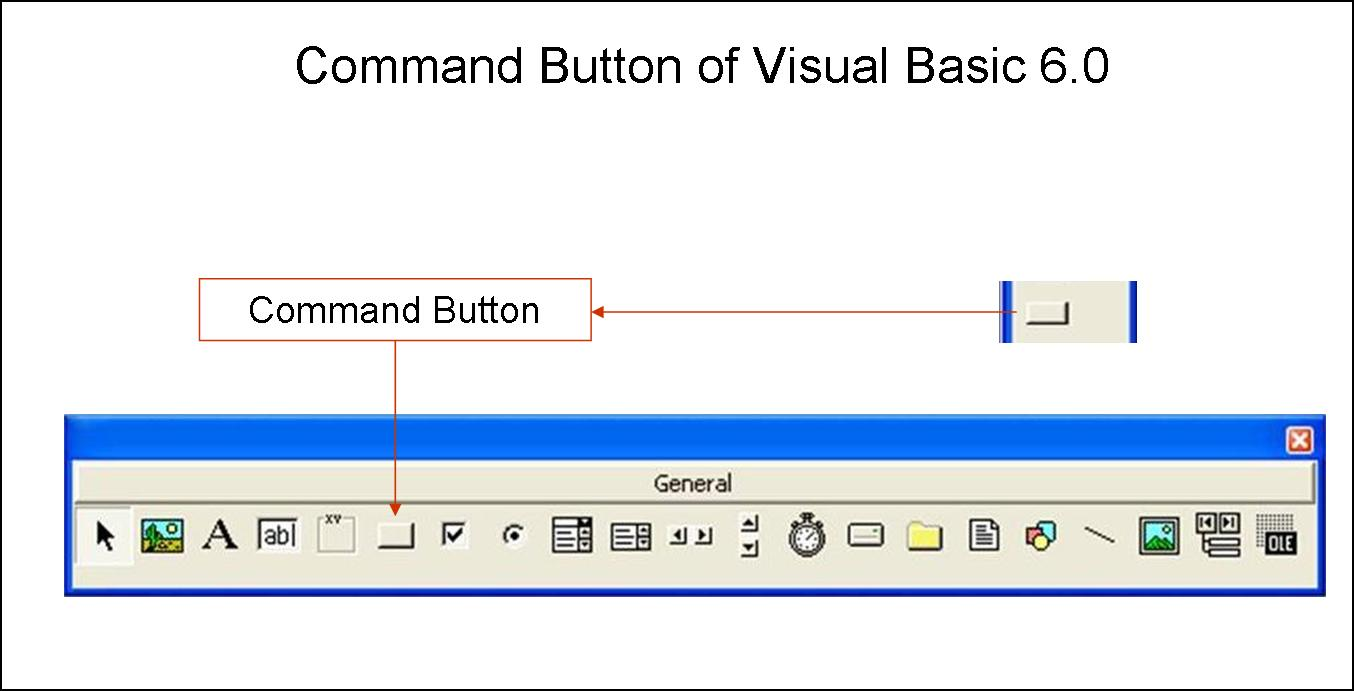 How to write visual basic code button