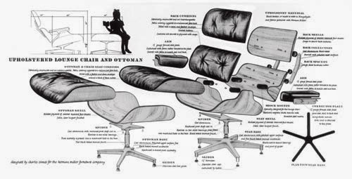 Design Of Eames Lounge Chair