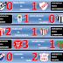 Formativas - Fecha 1 - Clausura 2011 - Resultados