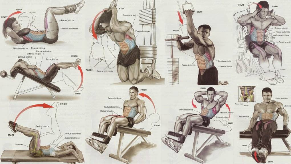 Abdominal Exercises for Men ? The Top 3 Exercises you ...