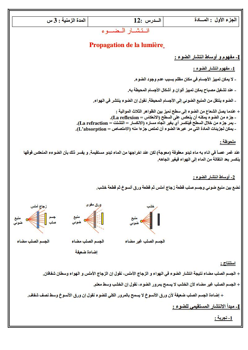 درس انتشار الضوء-1