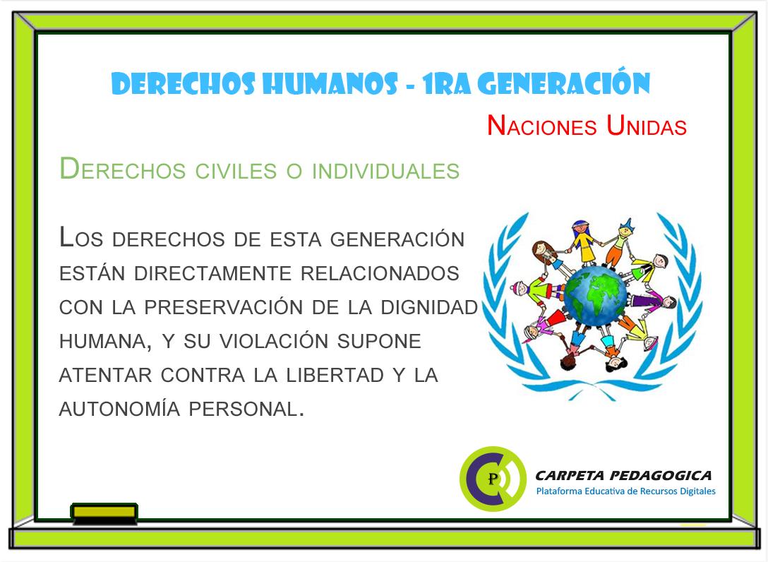 Derechos Humanos | Primera generación - Naciones Unidas