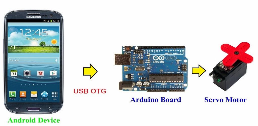 Android arduino control usb servo motor