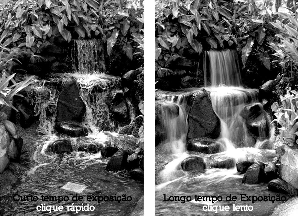 http://registos-fotograficos.blogspot.com.br/2010/04/conceitos-basicos-de-fotografia.html