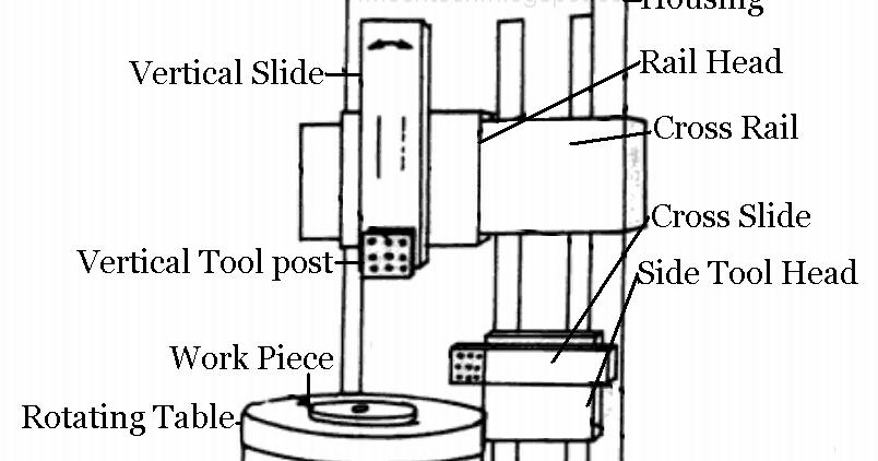 p h diagram for steam