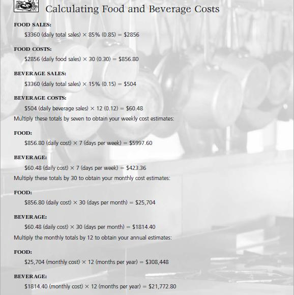 Food And Beverage Cost