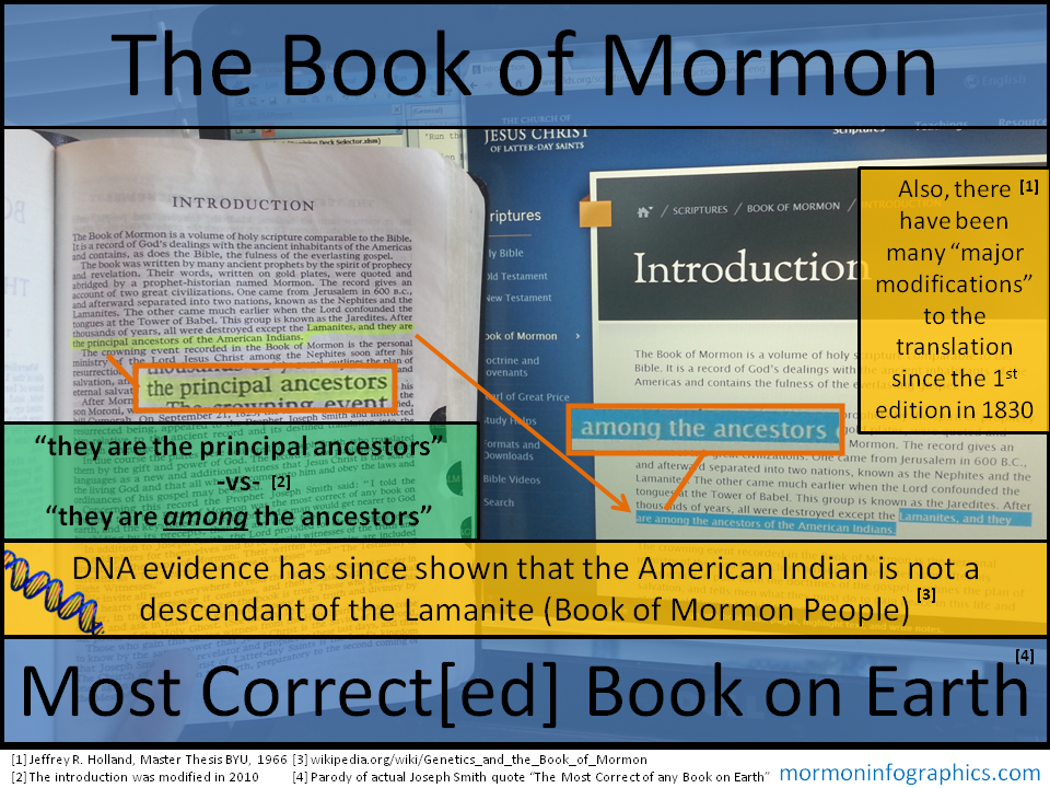 DNA Evidence has forced another edit to the Book of Mormon